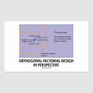 Orthogonal Factorial Design In Perspective Rectangle Stickers
