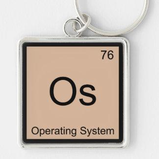 OS - Camiseta del símbolo del elemento de la quími Llavero Personalizado