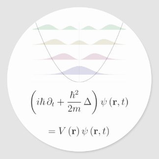 Oscilador armónico pegatina redonda
