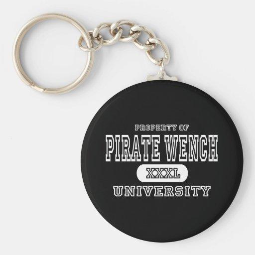 Oscuridad de la universidad de la moza del pirata llavero personalizado