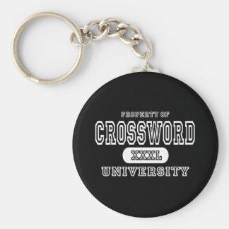 Oscuridad de la universidad del crucigrama llavero redondo tipo pin