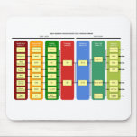 "OSI Model Mousepad<br><div class=""desc"">OSI Model Mousepad</div>"
