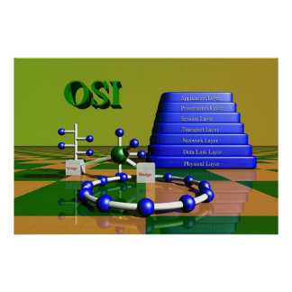 OSI Network Print