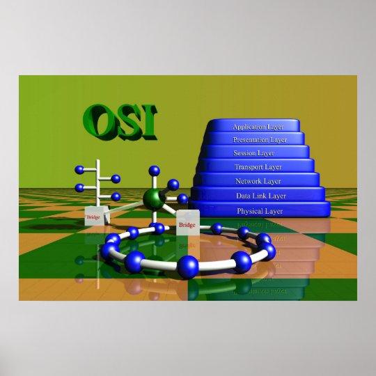 OSI Network Poster