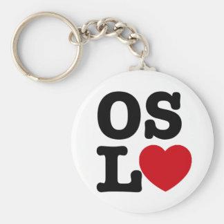 Oslove Basic Round Button Keychain