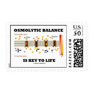 Osmolytic Balance Is Key To Life Active Transport Postage