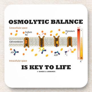 Osmolytic Balance Is Key To Life (Na-K Pump) Beverage Coasters