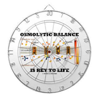 Osmolytic Balance Is Key To Life (Na-K Pump) Dartboard With Darts