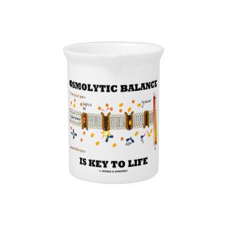 Osmolytic Balance Is Key To Life (Na-K Pump) Pitcher