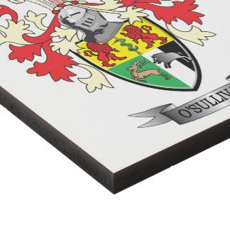 O'Sullivan Coat of Arms Panel Wall Art