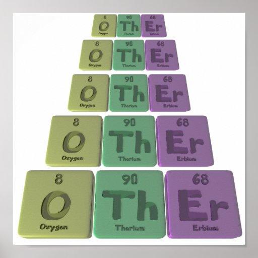 Other-O-Th-Er-Oxygen-Thorium-Erbium.png Póster