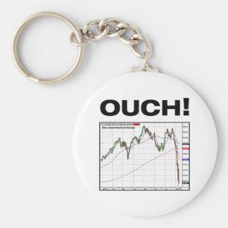 ¡OUCH! Carta media industrial 8/11 de Dow Jones Llaveros Personalizados