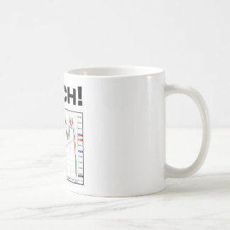 OUCH! Dow Jones Industrial Average Chart 8/11 Coffee Mug