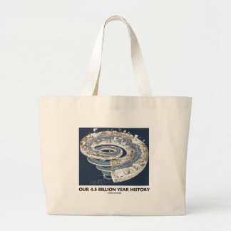 Our 4 5 Billion Year History Geological Timeline Tote Bag