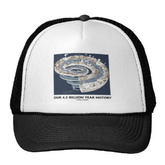 Our 4.5 Billion Year History (Geological Timeline) Mesh Hats
