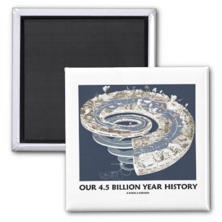 Our 4.5 Billion Year History (Geological Timeline) Magnets