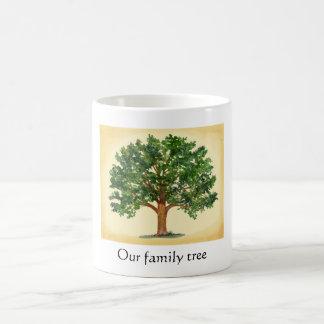 Our family tree Mug