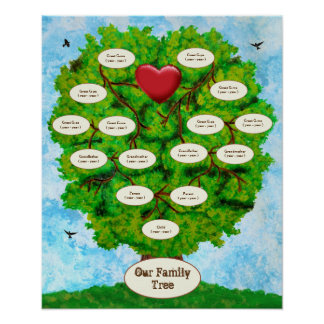 Our Family Tree Single Child Poster