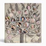 Our Growing Family Genealogy Family Tree Photos 3 Ring Binders