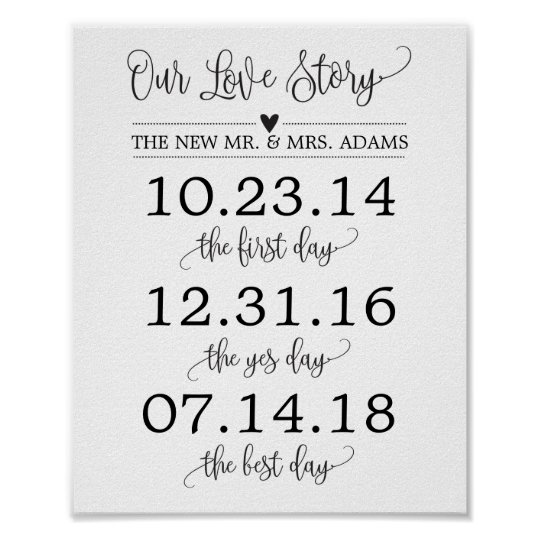Our Love Story Wedding Idea: Our Love Story Timeline Wedding Sign Decor