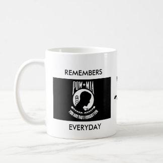 Our Military Past & Present! Coffee Mug