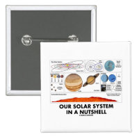 Our Solar System In A Nutshell 2 Inch Square Button