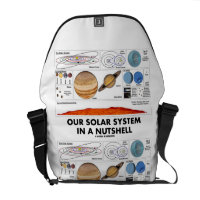 Our Solar System In A Nutshell (Astronomy) Courier Bags