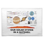 Our Solar System In A Nutshell Place Mat