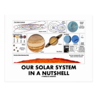 Our Solar System In A Nutshell Postcard