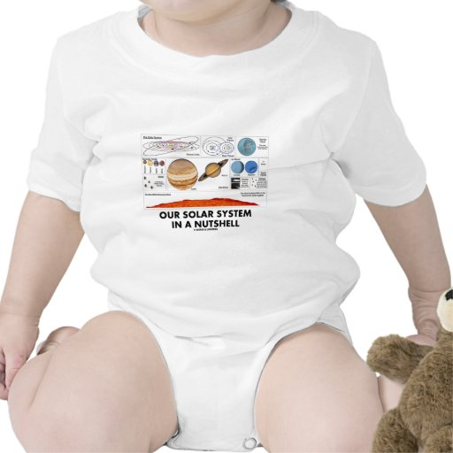 Our Solar System In A Nutshell T Shirts