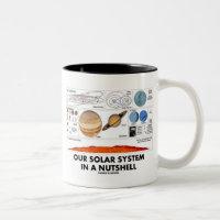 Our Solar System In A Nutshell Two-Tone Coffee Mug