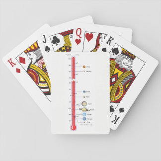 Our Solar System Playing Cards