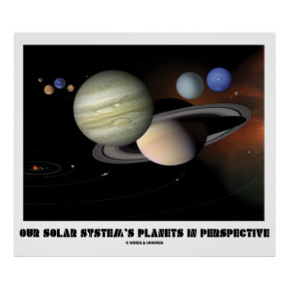 Our Solar System s Planets In Perspective Posters