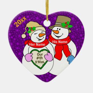 Our #th Christmas Christmas Tree Ornament