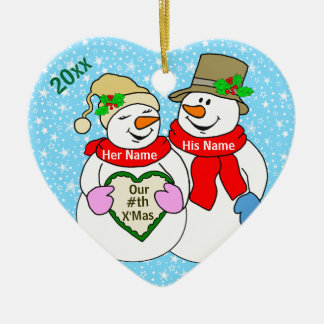 Our #th Christmas Ornaments