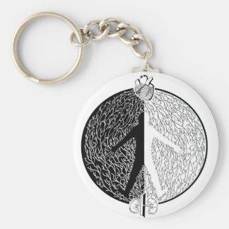 Ouroboros Keychain