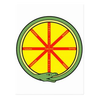 Ouroboros wheel postcard