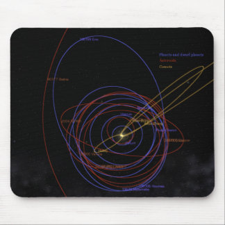 Outer planets and dwarf planets mouse pad