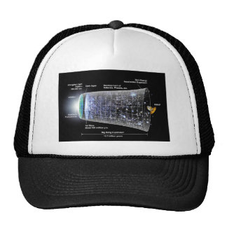 Outer Space Expanse, Big Bang Timeline Trucker Hat