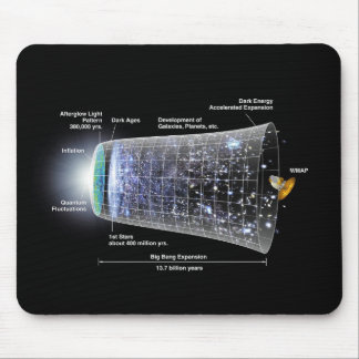 Outerspace Expanse, Big Bang Timeline Mouse Pad