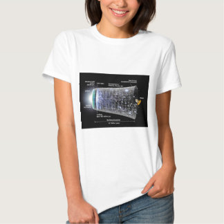 Outerspace Expanse, Big Bang Timeline T-Shirt