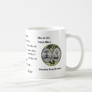 Outz, McDowell, Butler - Customized Classic White Coffee Mug