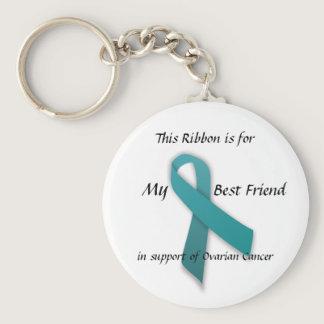 Ovarian Cancer Awareness- Keychain