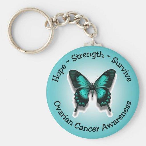 Ovarian cancer awareness keychain