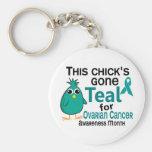 Ovarian Cancer Awareness Month Chick 3 September Key Chain