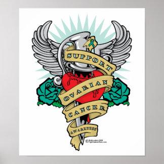 Ovarian Cancer Dagger Poster