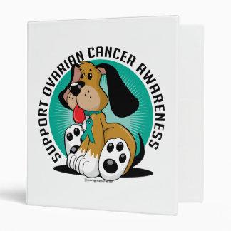 Ovarian Cancer Dog Binder