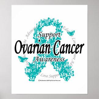 Ovarian Cancer Ribbon of Butterflies Print