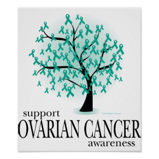 Ovarian Cancer Tree Posters