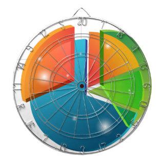 Overlapping Pie Chart Financial Business Profit Dart Board